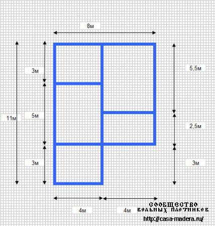 Ищу плотников для строительства дома из сруба 8 на 8